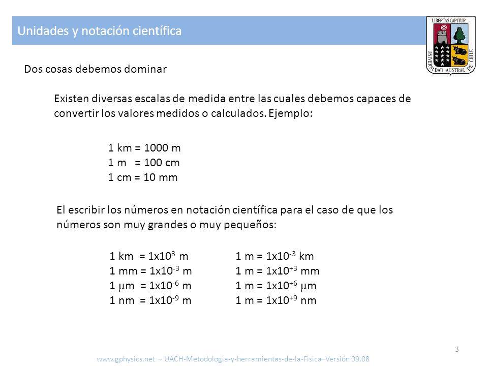 Grafica Obtenga la ecuación asociada a los puntos de la grafica www.gphysics.net – UACH-Metodologia-y-herramientas-de-la-Fisica–Versión 09.08 1 2 10 y x 1 2 5 0.1 0.5 0.01 100 3 4 5 20 30 40 50 En este caso o 14