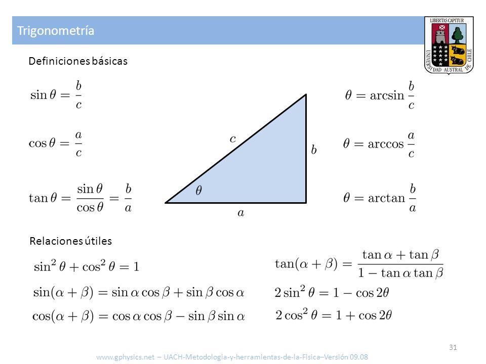 Trigonometría Definiciones básicas Relaciones útiles www.gphysics.net – UACH-Metodologia-y-herramientas-de-la-Fisica–Versión 09.08 31