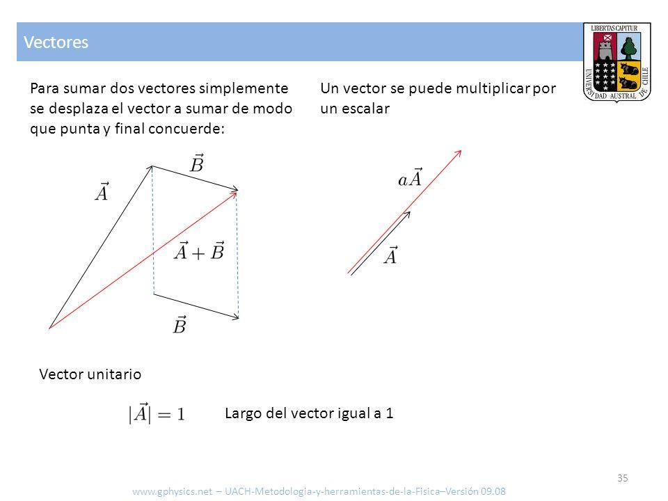 Vectores Para sumar dos vectores simplemente se desplaza el vector a sumar de modo que punta y final concuerde: Un vector se puede multiplicar por un