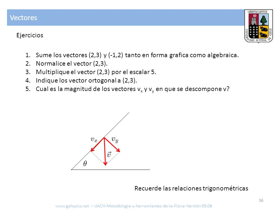 Vectores Ejercicios www.gphysics.net – UACH-Metodologia-y-herramientas-de-la-Fisica–Versión 09.08 1.Sume los vectores (2,3) y (-1,2) tanto en forma grafica como algebraica.