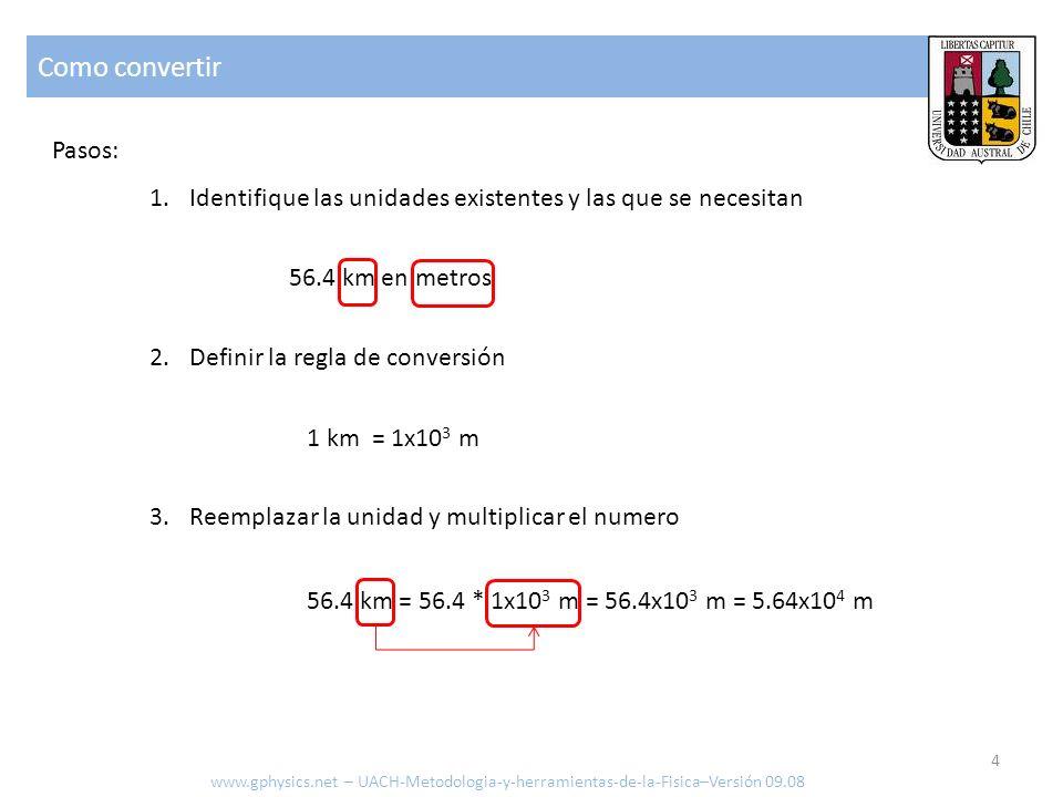 Como convertir Pasos: 1.Identifique las unidades existentes y las que se necesitan 2.Definir la regla de conversión 3.Reemplazar la unidad y multiplicar el numero 56.4 km en metros 1 km = 1x10 3 m 56.4 km = 56.4 * 1x10 3 m = 56.4x10 3 m = 5.64x10 4 m www.gphysics.net – UACH-Metodologia-y-herramientas-de-la-Fisica–Versión 09.08 4