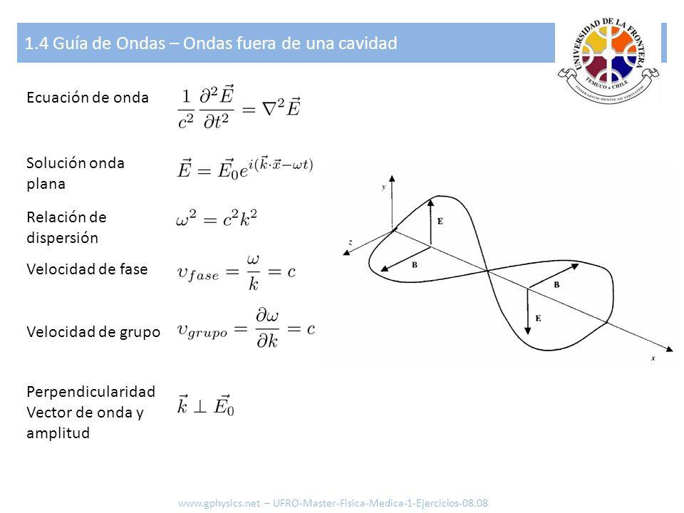 1.4 Guía de Ondas – Ondas fuera de una cavidad Ecuación de onda Solución onda plana Velocidad de fase Velocidad de grupo Perpendicularidad Vector de o