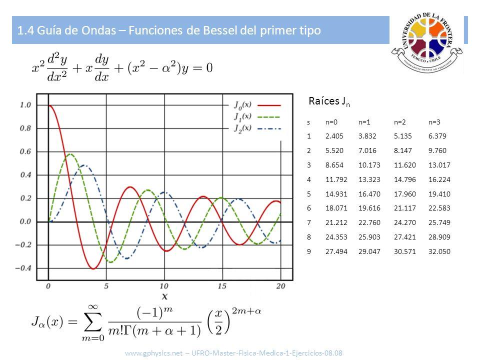 1.4 Guía de Ondas – Funciones de Bessel del primer tipo sn=0n=1n=2n=3 12.4053.8325.1356.379 25.5207.0168.1479.760 38.65410.17311.62013.017 411.79213.3