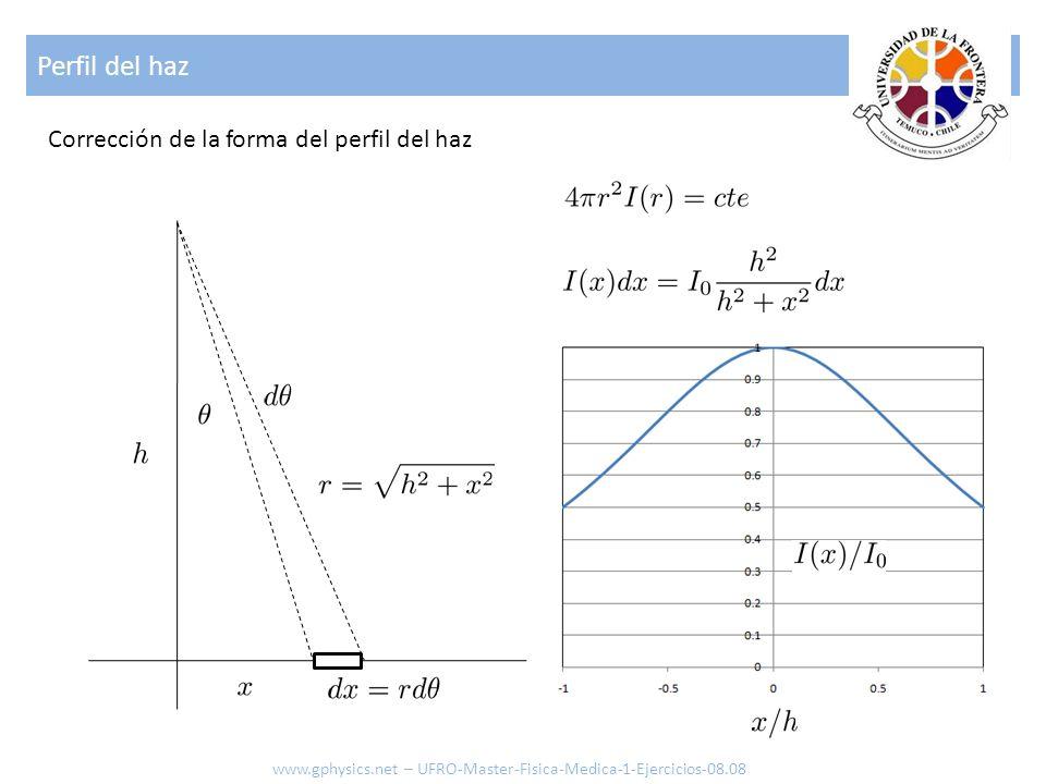 Perfil del haz Corrección de la forma del perfil del haz www.gphysics.net – UFRO-Master-Fisica-Medica-1-Ejercicios-08.08