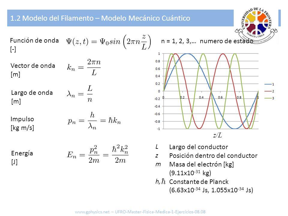 1.2 Modelo del Filamento – Modelo Mecánico Cuántico Función de onda [-] Vector de onda [m] Largo de onda [m] Impulso [kg m/s] Energía [J] z/L L z m h,