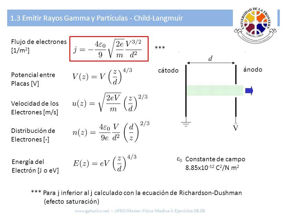 1.3 Emitir Rayos Gamma y Partículas - Child-Langmuir cátodo ánodo Flujo de electrones [1/m 2 ] Potencial entre Placas [V] Velocidad de los Electrones
