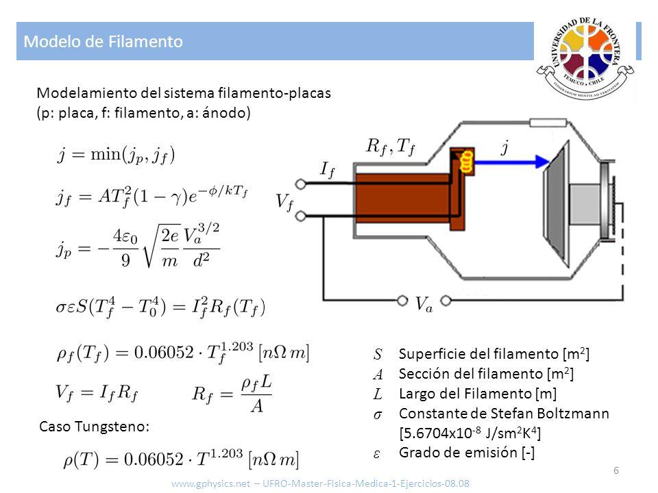 Modelo de Filamento 6 Modelamiento del sistema filamento-placas (p: placa, f: filamento, a: ánodo) Superficie del filamento [m 2 ] Sección del filamen