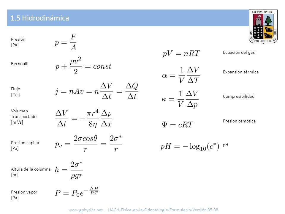 1.5 Hidrodinámica www.gphysics.net – UACH-Fisica-en-la-Odontologia-Formulario-Versión 05.08 Presión [Pa] Bernoulli Flujo [#/s] Volumen Transportado [m