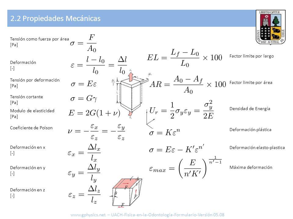 2.2 Propiedades Mecánicas www.gphysics.net – UACH-Fisica-en-la-Odontologia-Formulario-Versión 05.08 Tensión como fuerza por área [Pa] Deformación [-]