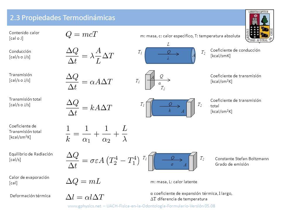 2.3 Propiedades Termodinámicas www.gphysics.net – UACH-Fisica-en-la-Odontologia-Formulario-Versión 05.08 T1T1 T2T2 A L λ Q T1T1 T2T2 A α Q T1T1 T2T2 A