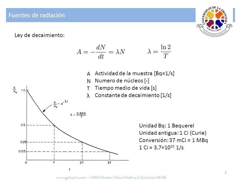 Característica de la radiación con electrones 26 100% 50% www.gphysics.net – UFRO-Master-Fisica-Medica-2-Ejercicios-08.08