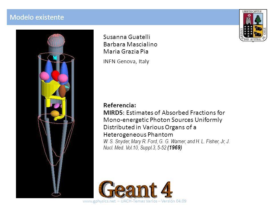 Modelo existente www.gphysics.net – UACH-Temas Varios – Versión 04.09