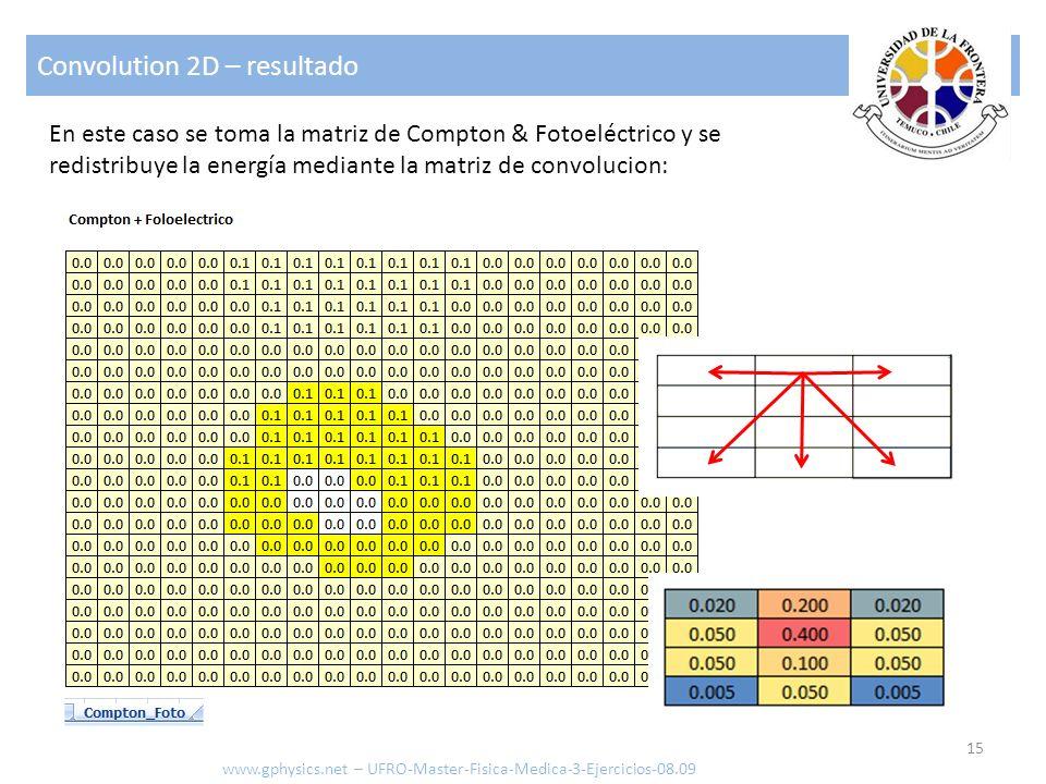 Convolution 2D – resultado 15 www.gphysics.net – UFRO-Master-Fisica-Medica-3-Ejercicios-08.09 En este caso se toma la matriz de Compton & Fotoeléctric