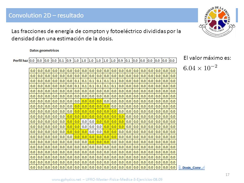 Convolution 2D – resultado 17 www.gphysics.net – UFRO-Master-Fisica-Medica-3-Ejercicios-08.09 Las fracciones de energía de compton y fotoeléctrico div