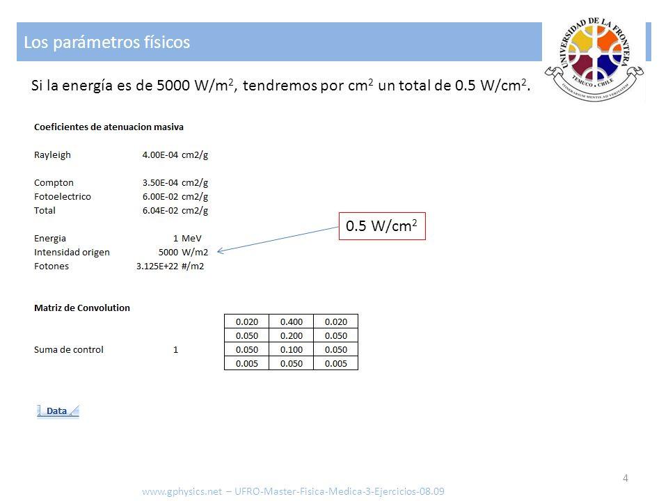 Los parámetros físicos 4 www.gphysics.net – UFRO-Master-Fisica-Medica-3-Ejercicios-08.09 Si la energía es de 5000 W/m 2, tendremos por cm 2 un total d