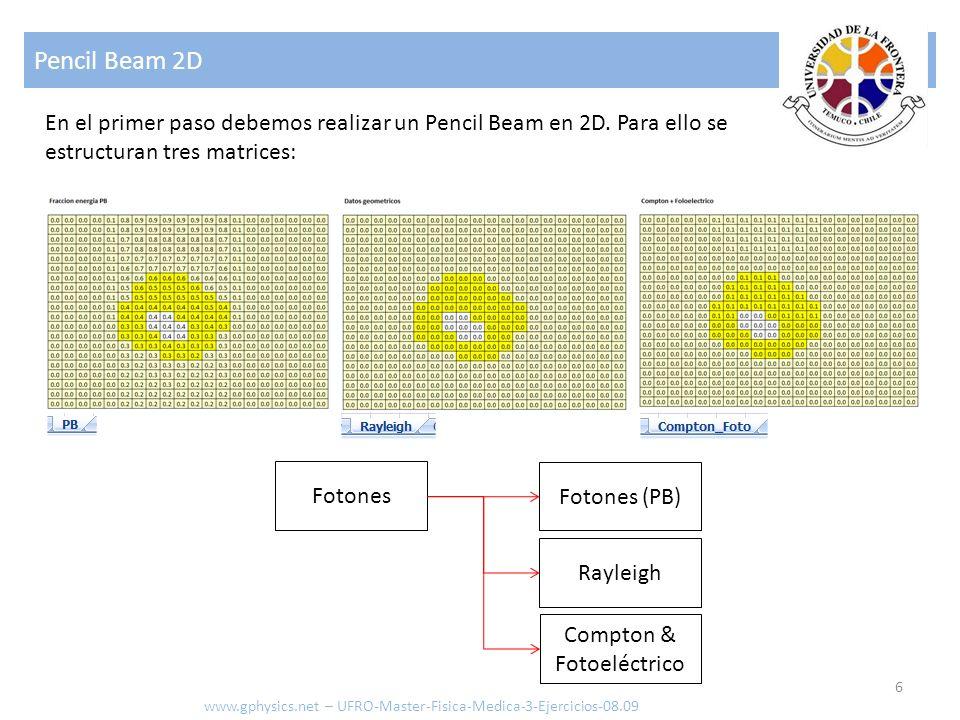 Pencil Beam 2D 6 www.gphysics.net – UFRO-Master-Fisica-Medica-3-Ejercicios-08.09 En el primer paso debemos realizar un Pencil Beam en 2D. Para ello se