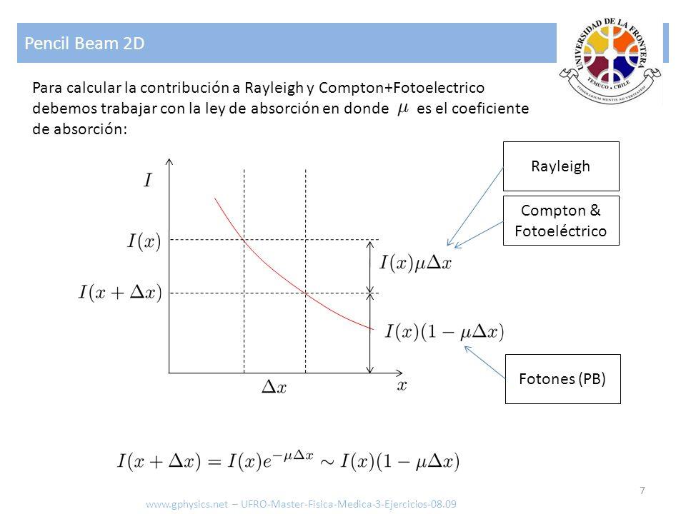Pencil Beam 2D 7 www.gphysics.net – UFRO-Master-Fisica-Medica-3-Ejercicios-08.09 Para calcular la contribución a Rayleigh y Compton+Fotoelectrico debe