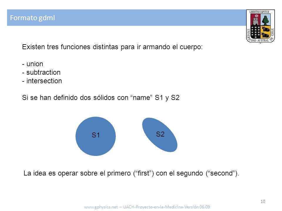 Formato gdml 10 www.gphysics.net – UACH-Proyecto-en-la-Medicina-Versión 06.09 Existen tres funciones distintas para ir armando el cuerpo: - union - su