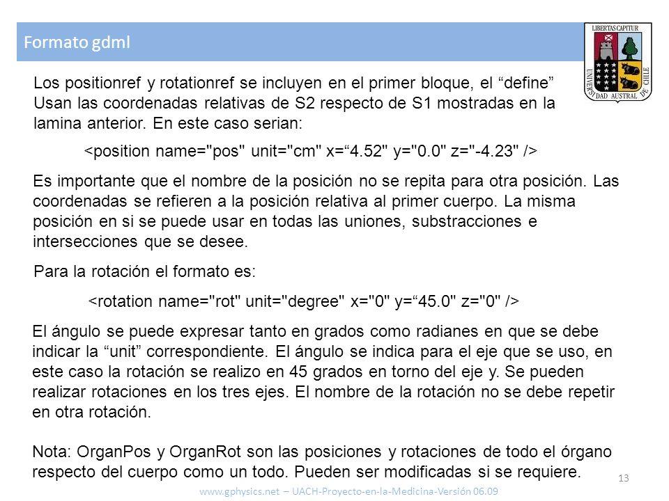 Formato gdml 13 www.gphysics.net – UACH-Proyecto-en-la-Medicina-Versión 06.09 Los positionref y rotationref se incluyen en el primer bloque, el define Usan las coordenadas relativas de S2 respecto de S1 mostradas en la lamina anterior.