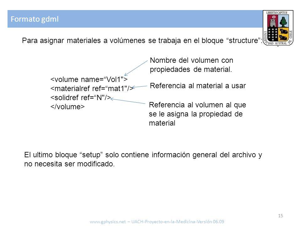 Formato gdml 15 www.gphysics.net – UACH-Proyecto-en-la-Medicina-Versión 06.09 Para asignar materiales a volúmenes se trabaja en el bloque structure: Nombre del volumen con propiedades de material.