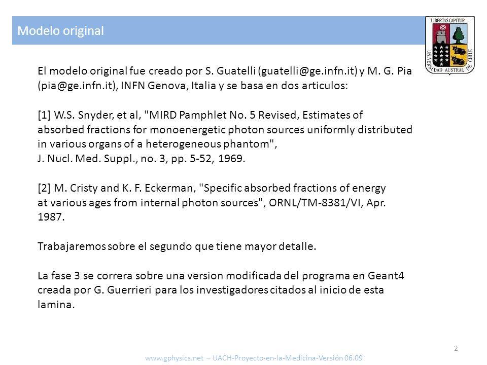 Modelo original 2 www.gphysics.net – UACH-Proyecto-en-la-Medicina-Versión 06.09 El modelo original fue creado por S. Guatelli (guatelli@ge.infn.it) y