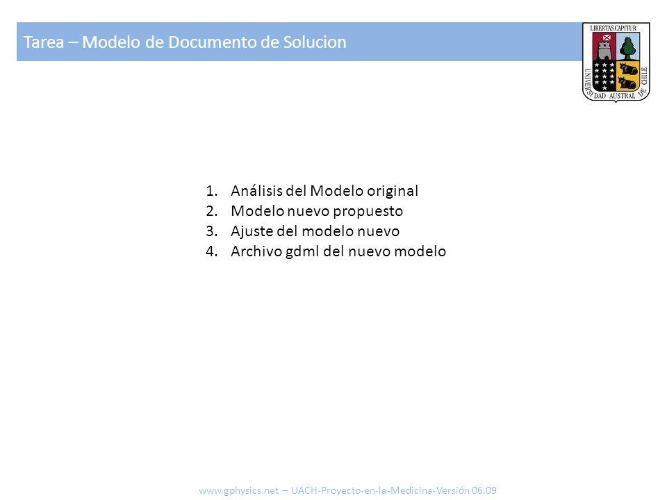 1.Análisis del Modelo original 2.Modelo nuevo propuesto 3.Ajuste del modelo nuevo 4.Archivo gdml del nuevo modelo Tarea – Modelo de Documento de Solucion www.gphysics.net – UACH-Proyecto-en-la-Medicina-Versión 06.09