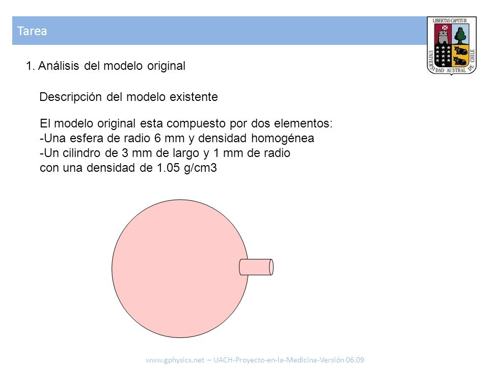 Tarea www.gphysics.net – UACH-Proyecto-en-la-Medicina-Versión 06.09 1. Análisis del modelo original El modelo original esta compuesto por dos elemento