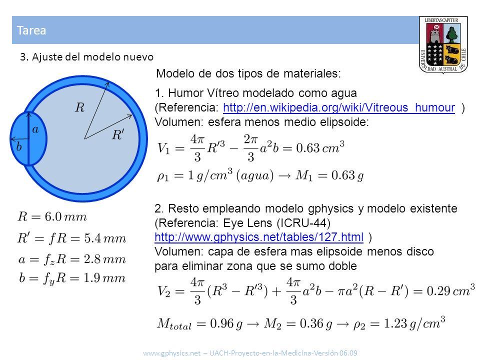 Tarea www.gphysics.net – UACH-Proyecto-en-la-Medicina-Versión 06.09 1. Humor Vítreo modelado como agua (Referencia: http://en.wikipedia.org/wiki/Vitre