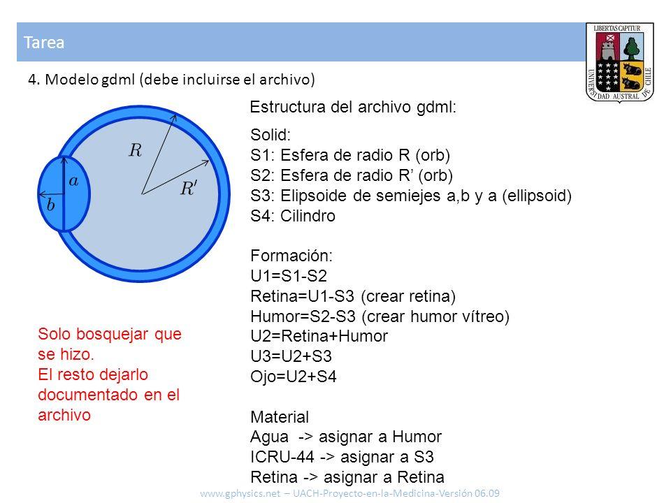 Tarea www.gphysics.net – UACH-Proyecto-en-la-Medicina-Versión 06.09 Solid: S1: Esfera de radio R (orb) S2: Esfera de radio R (orb) S3: Elipsoide de semiejes a,b y a (ellipsoid) S4: Cilindro Formación: U1=S1-S2 Retina=U1-S3 (crear retina) Humor=S2-S3 (crear humor vítreo) U2=Retina+Humor U3=U2+S3 Ojo=U2+S4 Material Agua -> asignar a Humor ICRU-44 -> asignar a S3 Retina -> asignar a Retina 4.