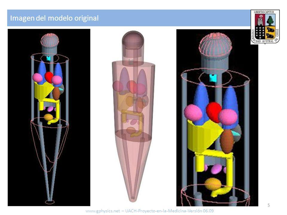 Imagen del modelo original 5 www.gphysics.net – UACH-Proyecto-en-la-Medicina-Versión 06.09