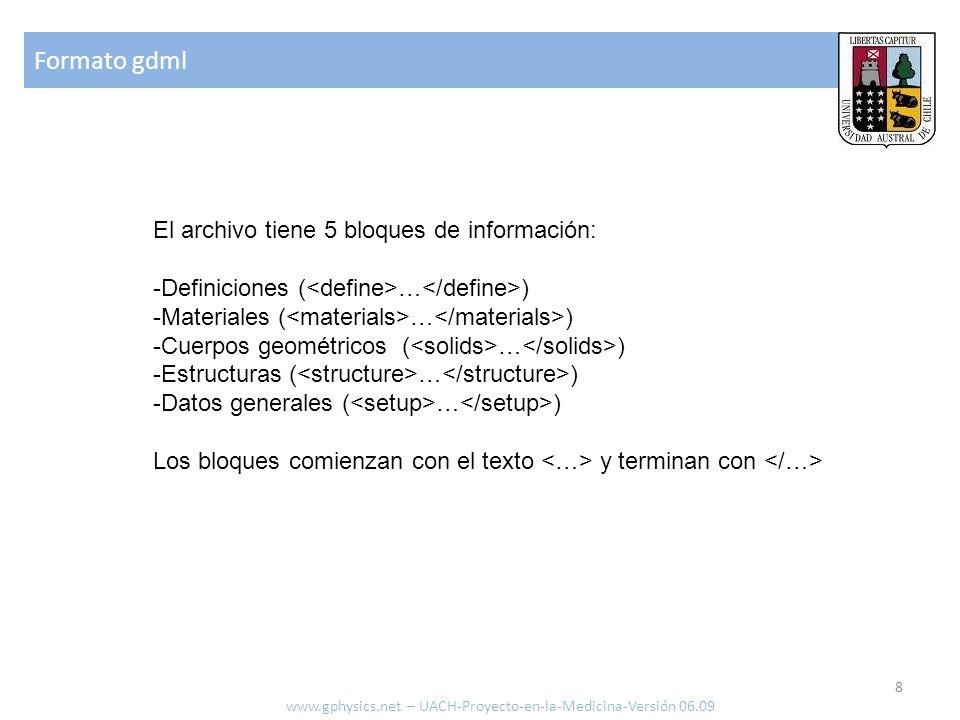 8 www.gphysics.net – UACH-Proyecto-en-la-Medicina-Versión 06.09 El archivo tiene 5 bloques de información: -Definiciones ( … ) -Materiales ( … ) -Cuerpos geométricos ( … ) -Estructuras ( … ) -Datos generales ( … ) Los bloques comienzan con el texto y terminan con