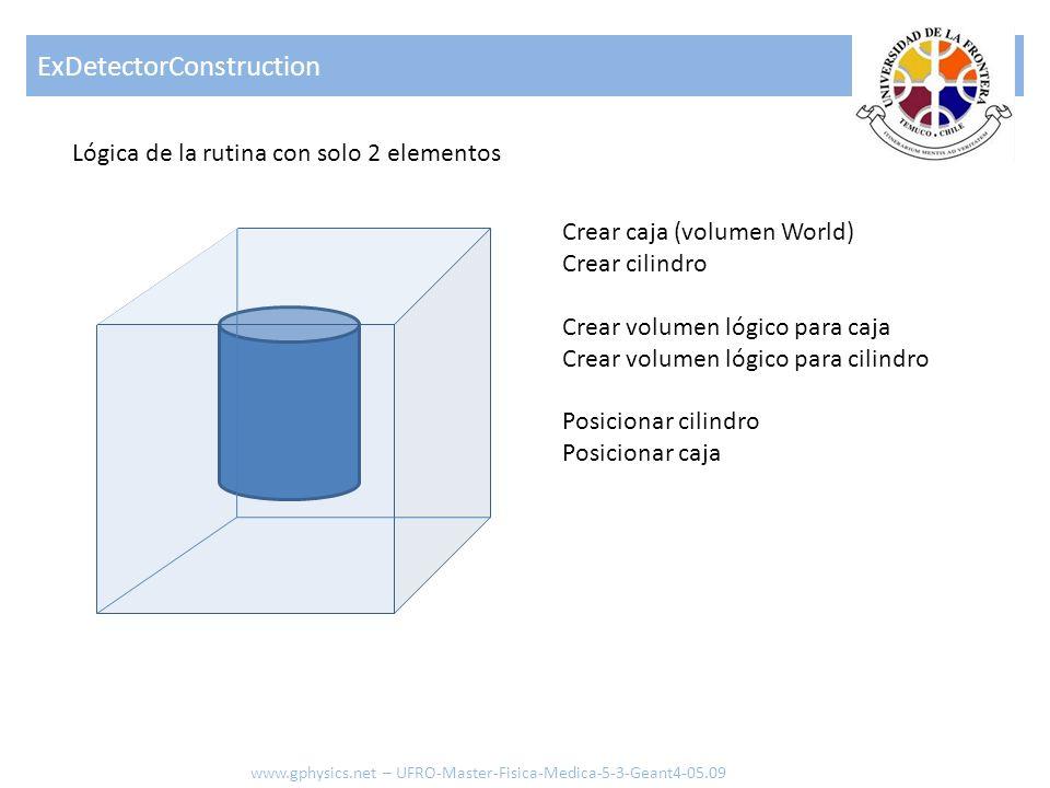 ExDetectorConstruction www.gphysics.net – UFRO-Master-Fisica-Medica-5-3-Geant4-05.09 Crear caja (volumen World) Crear cilindro Crear volumen lógico pa