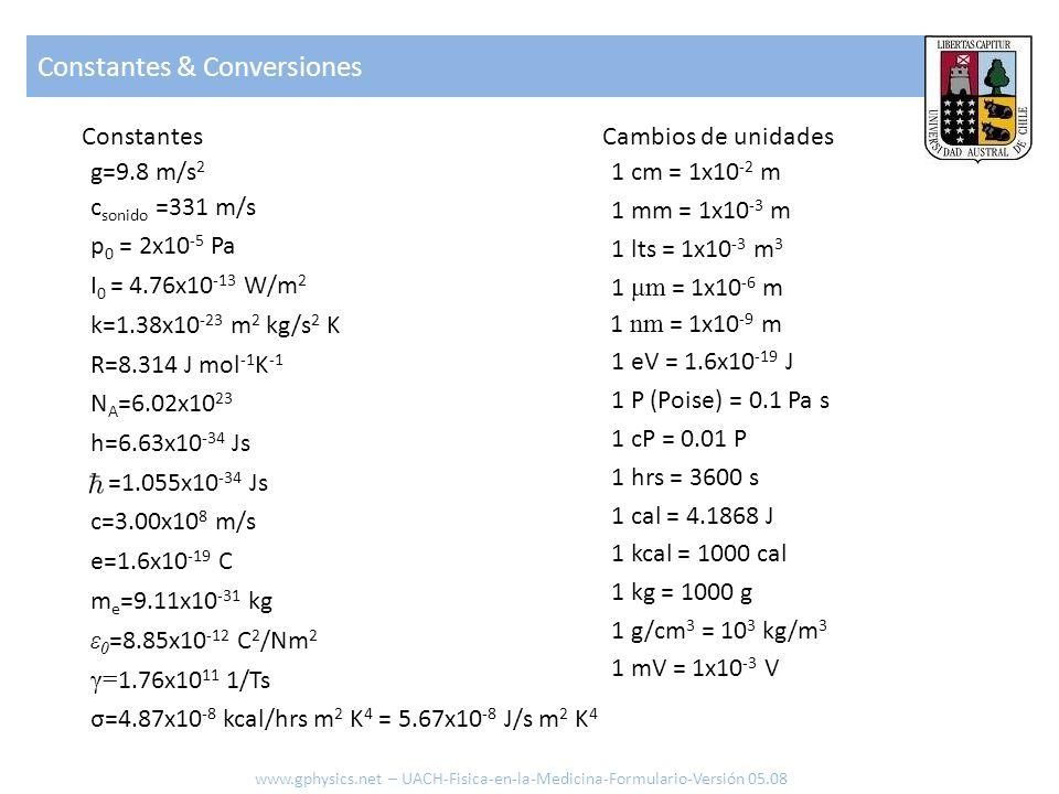 Constantes & Conversiones www.gphysics.net – UACH-Fisica-en-la-Medicina-Formulario-Versión 05.08 k=1.38x10 -23 m 2 kg/s 2 K R=8.314 J mol -1 K -1 N A