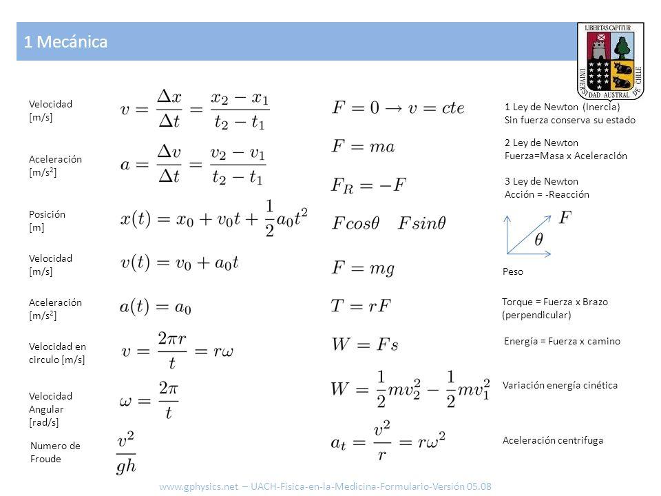 1 Mecánica www.gphysics.net – UACH-Fisica-en-la-Medicina-Formulario-Versión 05.08 Velocidad [m/s] Aceleración [m/s 2 ] Posición [m] Velocidad [m/s] Ac