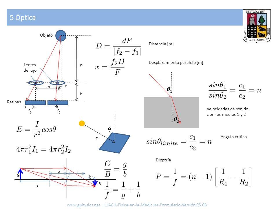 6 Termodinámica www.gphysics.net – UACH-Fisica-en-la-Medicina-Formulario-Versión 05.08 T1T1 T2T2 A L λ Q T1T1 T2T2 A α Q T1T1 T2T2 A σ QT1T1 T2T2 A k Q Contenido calor [cal o J] Transmisión [cal/s o J/s] Conducción [cal/s o J/s] m: masa, c: calor especifico, T: temperatura absoluta Transmisión total [cal/s o J/s] Coeficiente de Transmisión total [kcal/sm 2 K] Equilibrio de Radiación [cal/s] Calor de evaporación [cal] Coeficiente de transmisión [kcal/sm 2 K] Coeficiente de conducción [kcal/smK] Coeficiente de transmisión total [kcal/sm 2 K] Constante Stefan Boltzmann Grado de emisión m: masa, L: calor latente