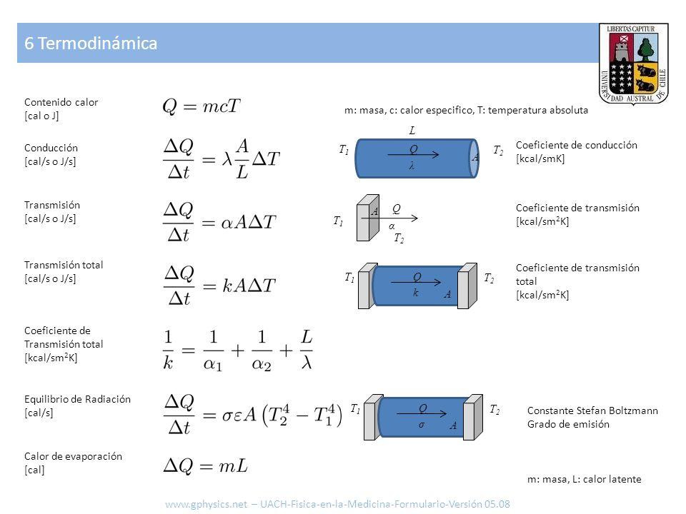 6 Termodinámica www.gphysics.net – UACH-Fisica-en-la-Medicina-Formulario-Versión 05.08 T1T1 T2T2 A L λ Q T1T1 T2T2 A α Q T1T1 T2T2 A σ QT1T1 T2T2 A k