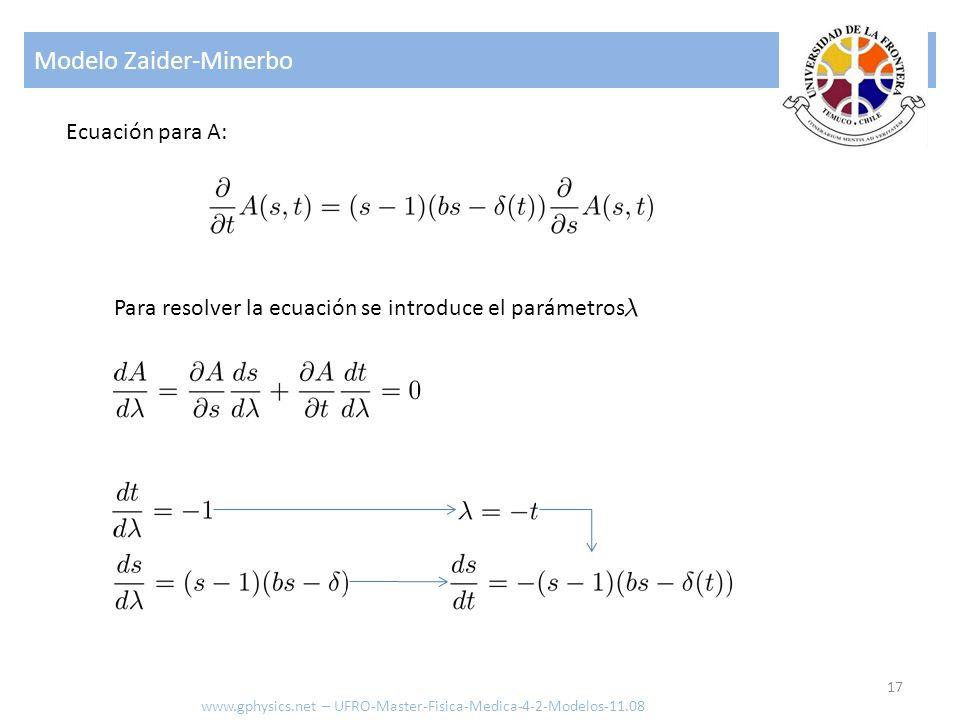 Modelo Zaider-Minerbo 17 www.gphysics.net – UFRO-Master-Fisica-Medica-4-2-Modelos-11.08 Ecuación para A: Para resolver la ecuación se introduce el parámetros