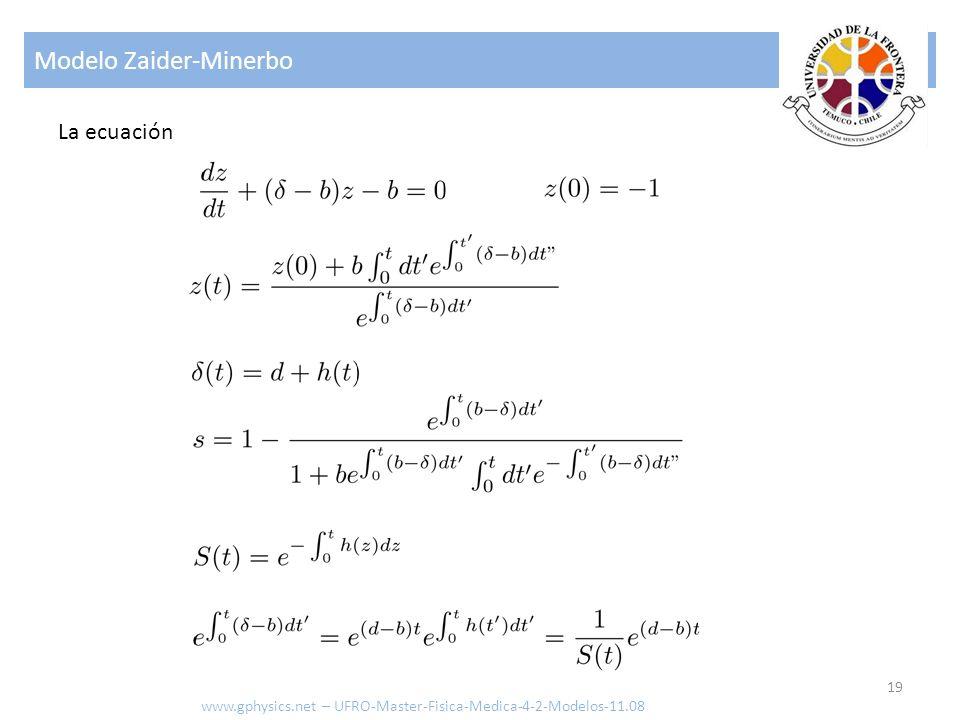 Modelo Zaider-Minerbo 19 www.gphysics.net – UFRO-Master-Fisica-Medica-4-2-Modelos-11.08 La ecuación