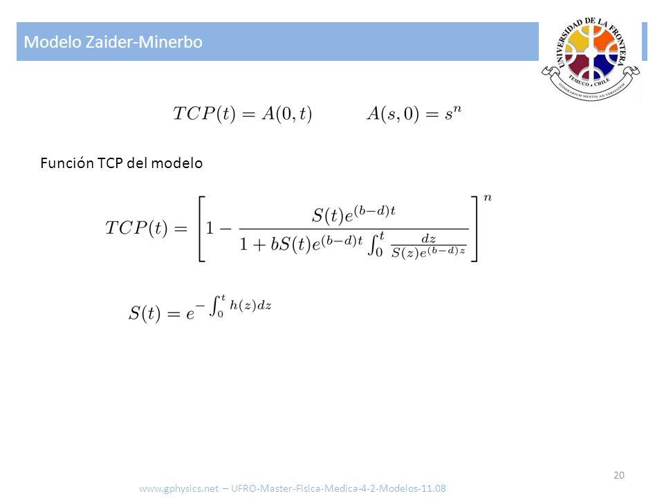 Modelo Zaider-Minerbo 20 www.gphysics.net – UFRO-Master-Fisica-Medica-4-2-Modelos-11.08 Función TCP del modelo