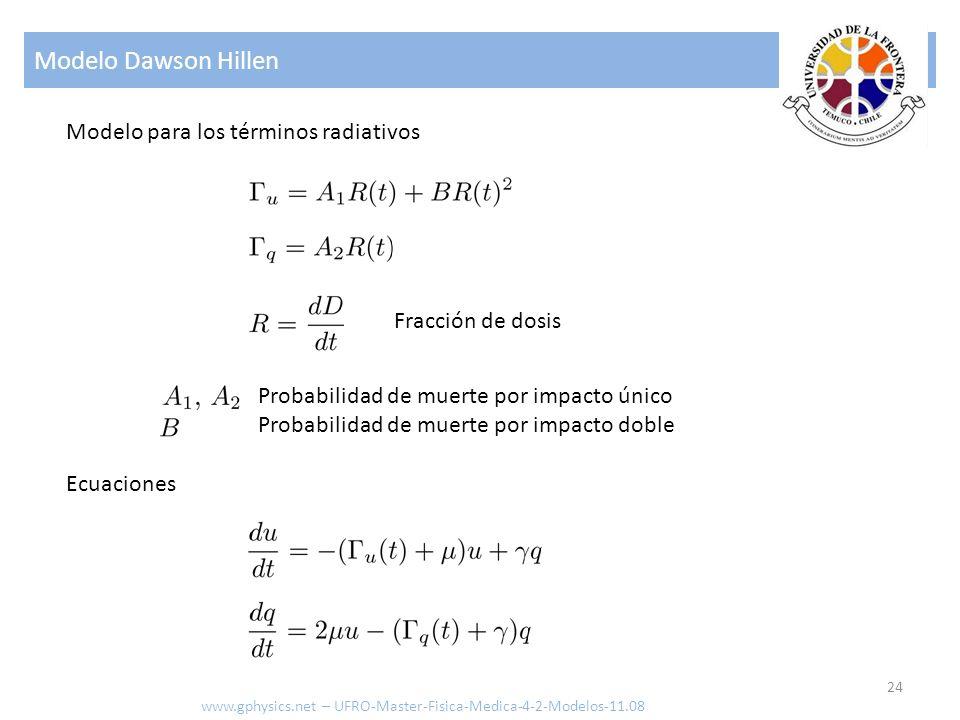 Modelo Dawson Hillen 24 www.gphysics.net – UFRO-Master-Fisica-Medica-4-2-Modelos-11.08 Fracción de dosis Probabilidad de muerte por impacto único Probabilidad de muerte por impacto doble Modelo para los términos radiativos Ecuaciones