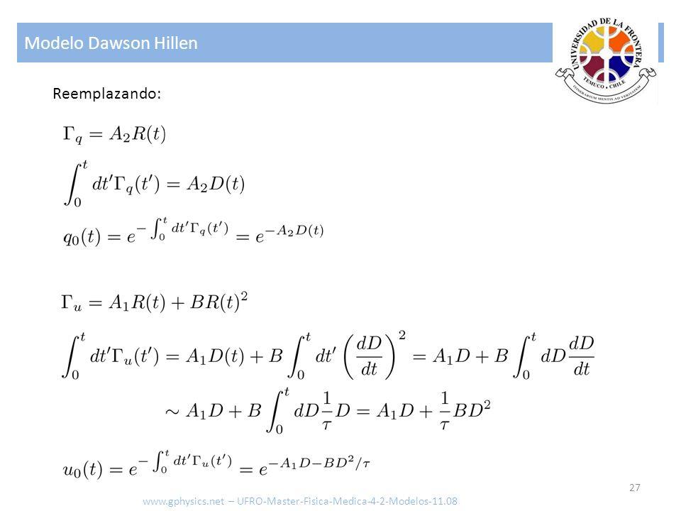 Modelo Dawson Hillen 27 www.gphysics.net – UFRO-Master-Fisica-Medica-4-2-Modelos-11.08 Reemplazando: