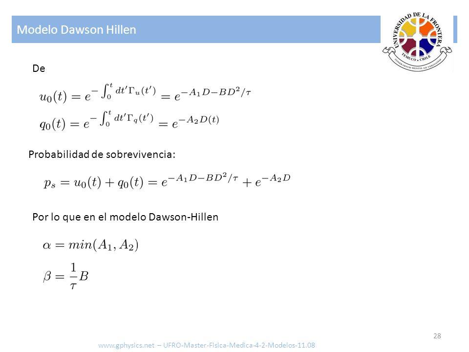 Modelo Dawson Hillen 28 www.gphysics.net – UFRO-Master-Fisica-Medica-4-2-Modelos-11.08 Probabilidad de sobrevivencia: De Por lo que en el modelo Dawson-Hillen