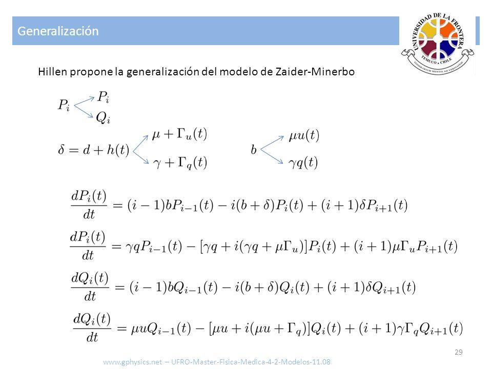 Generalización 29 www.gphysics.net – UFRO-Master-Fisica-Medica-4-2-Modelos-11.08 Hillen propone la generalización del modelo de Zaider-Minerbo