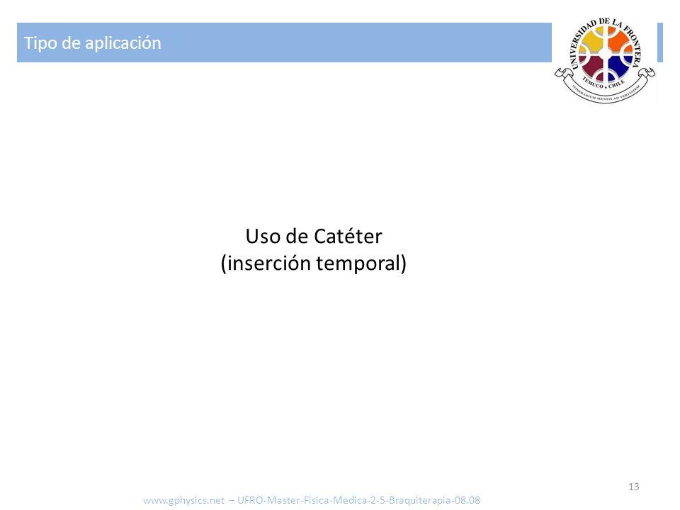 Uso de catéter 14 www.gphysics.net – UFRO-Master-Fisica-Medica-2-5-Braquiterapia-08.08 Catéter para insertar material radiactivo