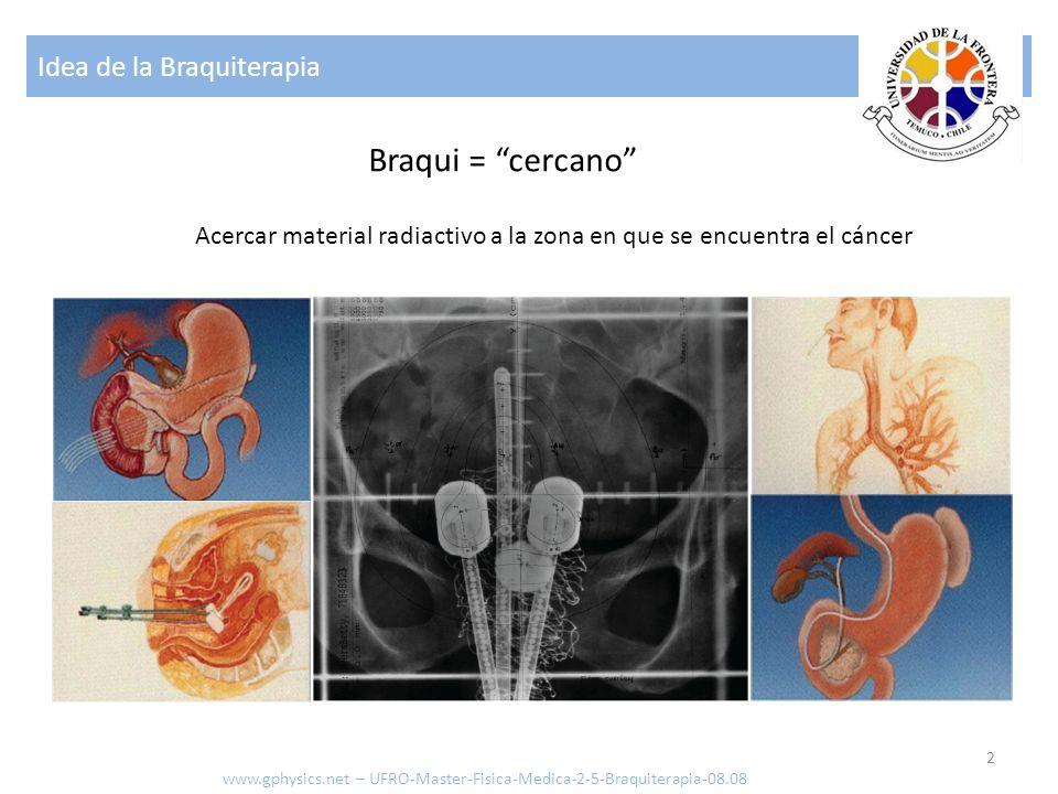 Tipo de decaimiento 3 www.gphysics.net – UFRO-Master-Fisica-Medica-2-5-Braquiterapia-08.08 ej.