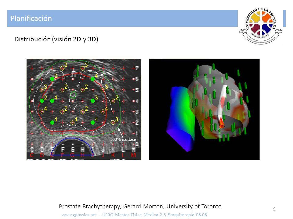 Inserción de semillas 10 www.gphysics.net – UFRO-Master-Fisica-Medica-2-5-Braquiterapia-08.08 Prostate Brachytherapy, Gerard Morton, University of Toronto