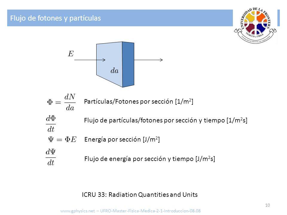 Flujo de fotones y partículas 10 www.gphysics.net – UFRO-Master-Fisica-Medica-2-1-Introduccion-08.08 Flujo de partículas/fotones por sección y tiempo [1/m 2 s] Energía por sección [J/m 2 ] Partículas/Fotones por sección [1/m 2 ] Flujo de energía por sección y tiempo [J/m 2 s] ICRU 33: Radiation Quantities and Units