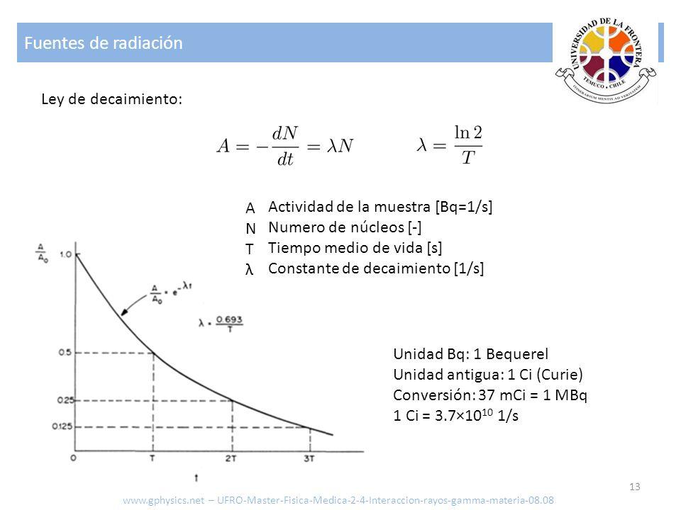 Fuentes de radiación 13 www.gphysics.net – UFRO-Master-Fisica-Medica-2-4-Interaccion-rayos-gamma-materia-08.08 Ley de decaimiento: Actividad de la muestra [Bq=1/s] Numero de núcleos [-] Tiempo medio de vida [s] Constante de decaimiento [1/s] ANTλANTλ Unidad Bq: 1 Bequerel Unidad antigua: 1 Ci (Curie) Conversión: 37 mCi = 1 MBq 1 Ci = 3.7×10 10 1/s