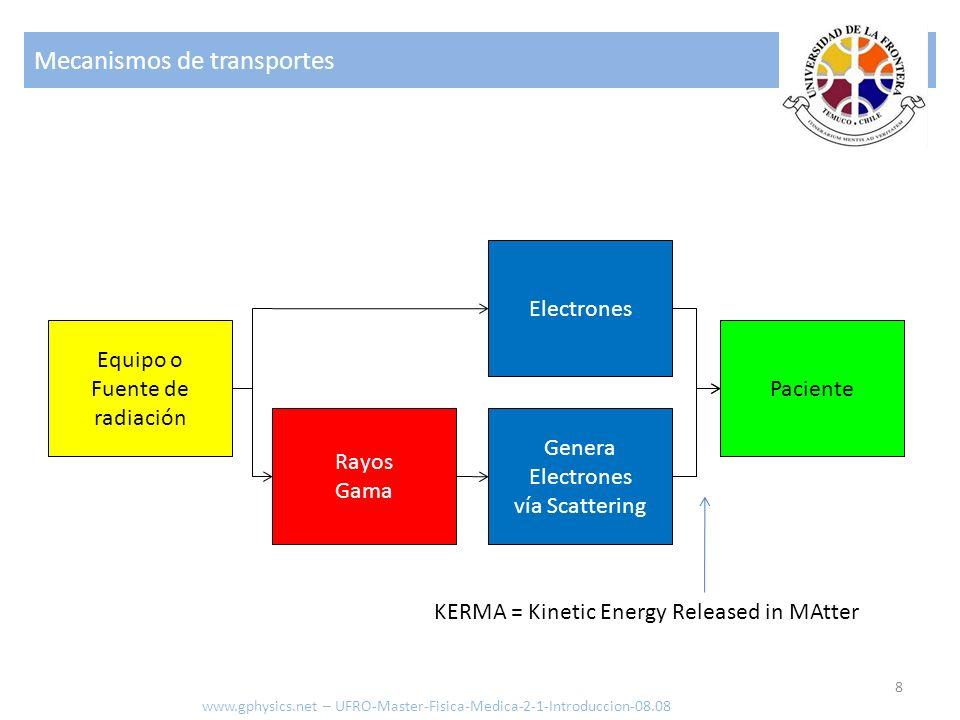 Mecanismos de transportes 8 www.gphysics.net – UFRO-Master-Fisica-Medica-2-1-Introduccion-08.08 Electrones Genera Electrones vía Scattering Rayos Gama Equipo o Fuente de radiación Paciente KERMA = Kinetic Energy Released in MAtter