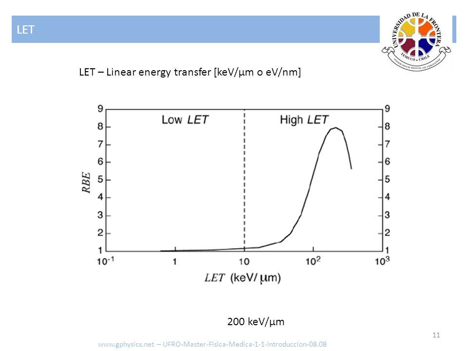 LET 11 www.gphysics.net – UFRO-Master-Fisica-Medica-1-1-Introduccion-08.08 LET – Linear energy transfer [keV/μm o eV/nm] 200 keV/μm